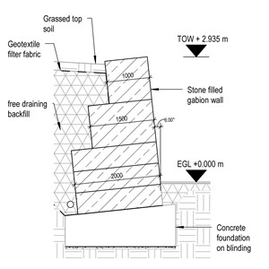 LOD 5 2D Detail representation of Caged fill retaining wall systems.