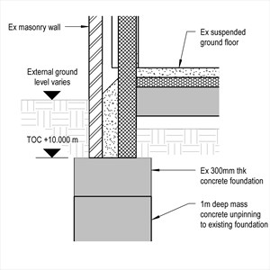 LOD 4 2D Detail representation of Mass concrete underpinning systems.