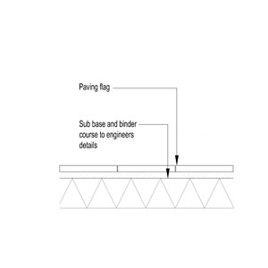 LOD 3 2D Section representation of Flag and slab bound paving systems.