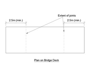 LOD 3 Plan representation of Buried expansion joint systems.