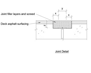LOD 3 2D Section representation of Buried expansion joint systems.