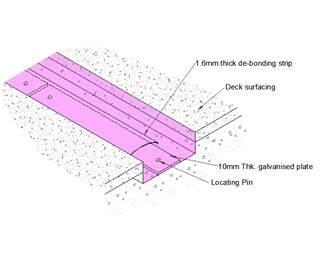 LOD 4 Model representation of Buried expansion joint system.