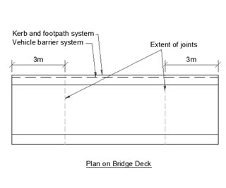 LOD 4 Plan representation of Buried expansion joint system.