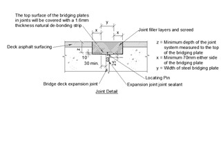 LOD 4 2D Section representation of Buried expansion joint system.