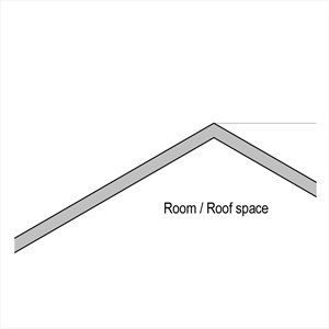 LOD 2 2D Section representation of Pitched board roof sarking systems.