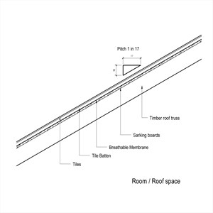 LOD 5 2D Section representation of Pitched board roof sarking systems.