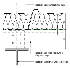 LOD 5 2D Detail representation of Metal insulating sandwich panel roof systems.