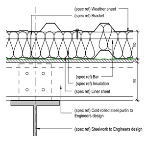LOD 5 2D Detail representation of Metal profiled sheet self-supporting roof covering systems.