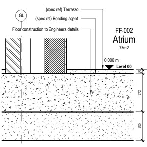 LOD 5 2D Detail representation of Terrazzo floor covering systems.