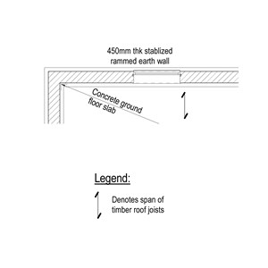 LOD 3 Plan representation of Stabilized rammed earth wall systems.