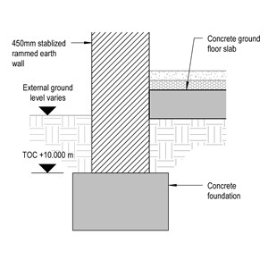 LOD 4 2D Detail representation of Stabilized rammed earth wall systems.