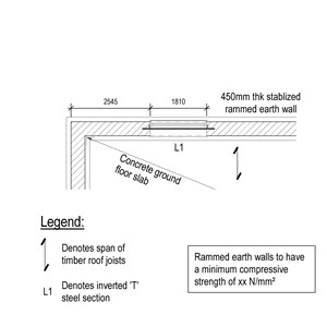 LOD 4 Plan representation of Stabilized rammed earth wall systems.