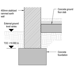 LOD 5 2D Detail representation of Stabilized rammed earth wall systems.