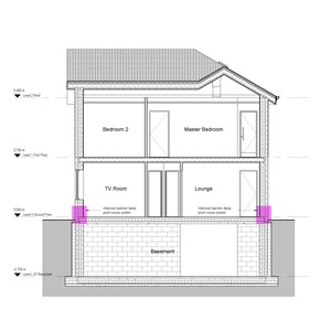 LOD 3 2D Section representation of Chemical injection damp proof course systems.