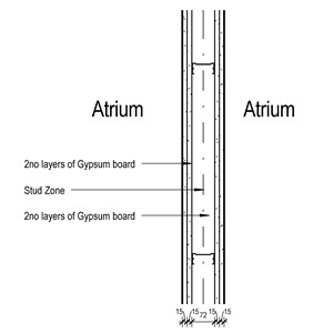 LOD 5 2D Section representation of Gypsum board partition systems.