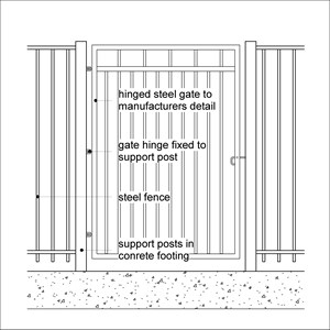 LOD 3 Elevation representation of Hinged gate systems.
