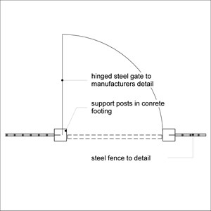 LOD 3 Plan representation of Hinged gate systems.