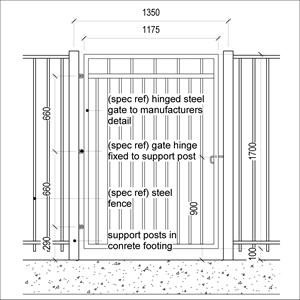 LOD 5 Elevation representation of Hinged gate systems.
