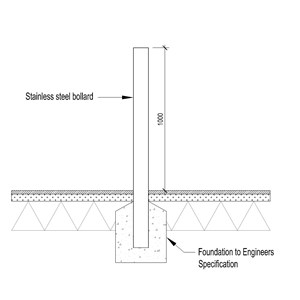 LOD 4 2D Section representation of Heavy-duty sliding beam barrier systems.