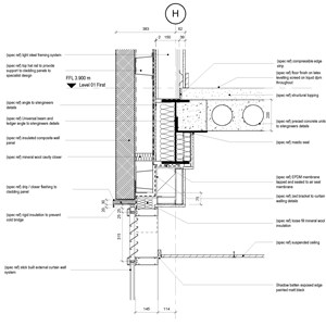 LOD 4 2D Detail representation of Stick curtain walling systems.