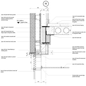 LOD 5 2D Detail representation of Stick curtain walling systems.
