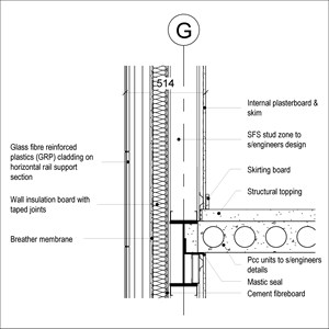 LOD 3 2D Section representation of GRP cladding systems.