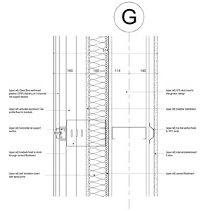 LOD 5 2D Detail representation of GRP cladding systems.