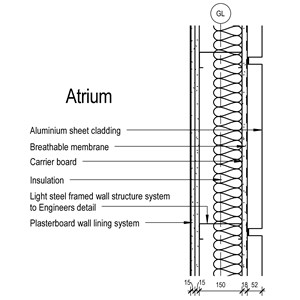 LOD 4 2D Section representation of Aluminium sheet cladding systems.