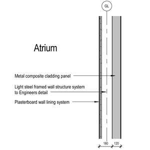 LOD 3 2D Section representation of Metal composite panel cladding systems.