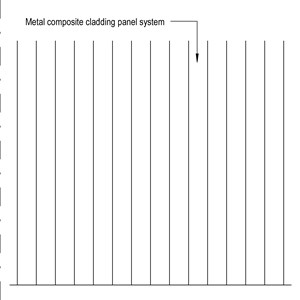 LOD 5 Elevation representation of Metal composite panel cladding systems.