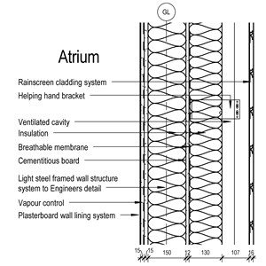 LOD 5 2D Section representation of Drained and back-ventilated rainscreen cladding systems.