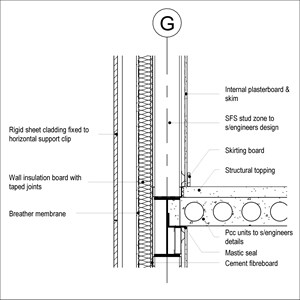 LOD 3 2D Section representation of Rigid sheet cladding systems.