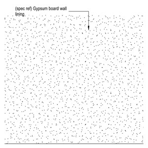 LOD 5 Elevation representation of Gypsum board wall lining systems.