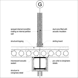 LOD 3 2D Section representation of Sprayed internal monolithic coating systems.
