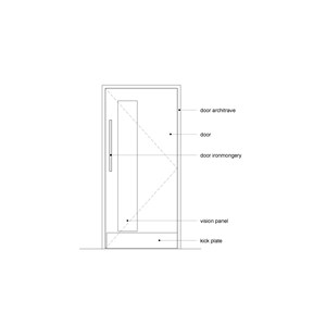 LOD 3 Elevation representation of Door hardware systems.