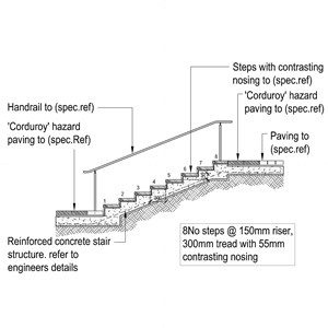 LOD 4 2D Section representation of Ground bearing external stair systems.