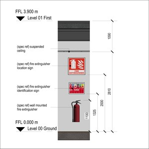 LOD 5 Elevation representation of Portable fire extinguisher systems.