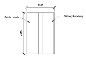 LOD 2 Plan representation of Fish pass systems.