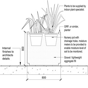 LOD 4 2D Section representation of Internal planter systems.