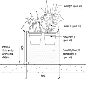 LOD 5 2D Section representation of Internal planter systems.