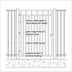 LOD 3 Elevation representation of Carbon steel gates.