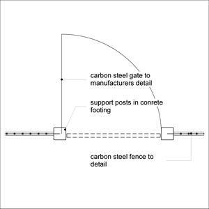LOD 3 Plan representation of Carbon steel gates.