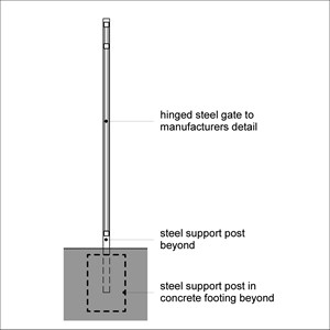 LOD 3 2D Section representation of Carbon steel gates.
