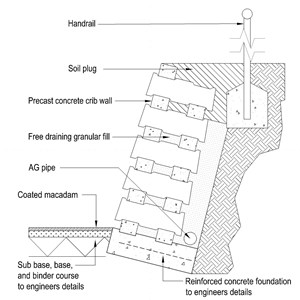 LOD 4 2D Section representation of Concrete crib wall units.