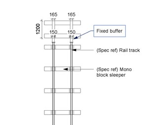 LOD 4 Plan representation of Fixed buffer stops.