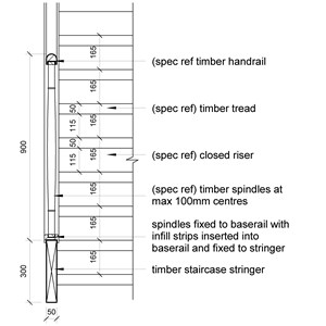 LOD 4 2D Detail representation of Timber spindles.