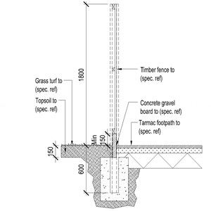 LOD 5 2D Section representation of Stainless steel glass block panel anchors.