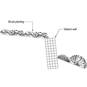 LOD 3 2D Section representation of Galvanized wire gabion cages.