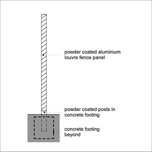 LOD 3 2D Section representation of Aluminium sheets.