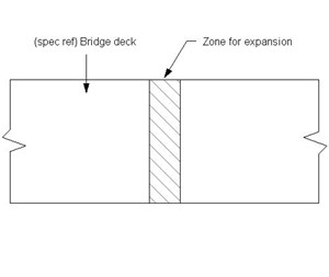 LOD 2 Plan representation of Cantilever expansion comb or tooth joints.